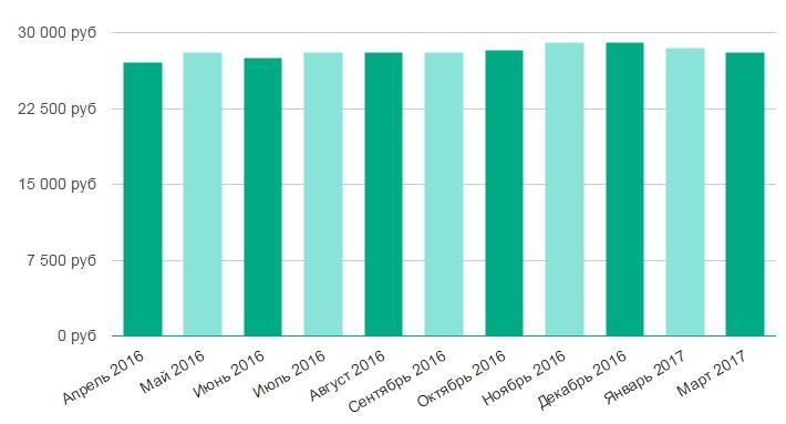 Ночной сторож новокузнецк прямые работодатели свежие вакансии работа 2015 свежие вакансии от прямых работодателей